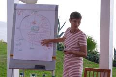 Im Seminar Reif für die Insel